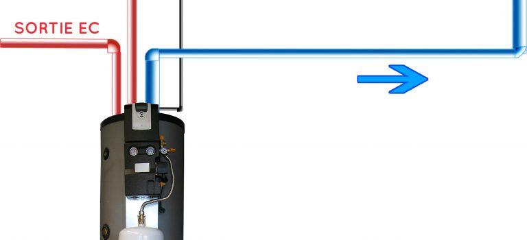 Du gaz dans un circuit de chauffe, comment l'éliminer ?